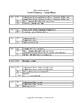 Atoms & Elements Unit - Lesson Plans