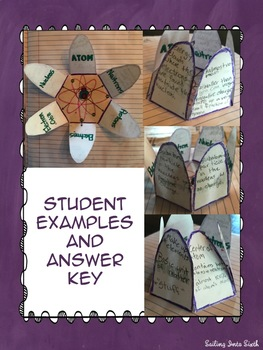 Atoms, Elements, and Periodic Table Interactive Notebook Lesson