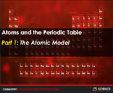 PPT - Atoms, Elements & Periodic Table + Student Notes - D