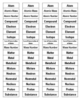 Atoms, Elements, and the Periodic Table Cut-n-Paste Vocabulary