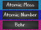Atoms, Elements, and the Periodic Table Word Wall