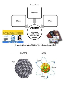 Atoms Engage and Prepare Learners