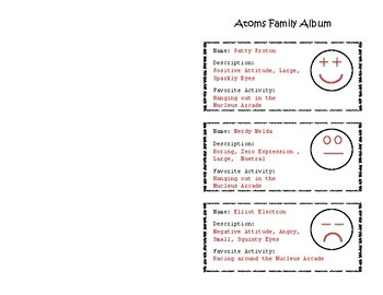 Atoms Family Notes - Subatomic Particles
