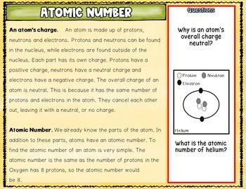 Atoms Google Classroom Digital Notebook Activity
