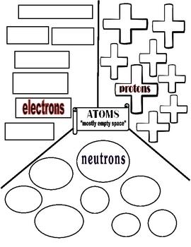 Atoms Graphic Organizer