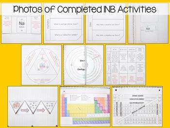 Atoms Interactive Notebook Unit