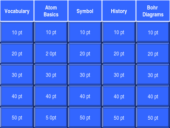 Atoms Jeopardy