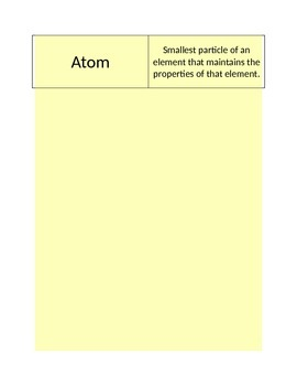 Atoms - Key Vocabulary Sorting Cards