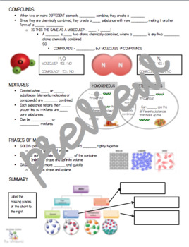 Atoms + Matter Guided Notes