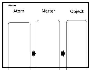 Atoms, Matter, and Objects