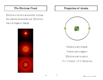 Atoms Minibook for ELL Students