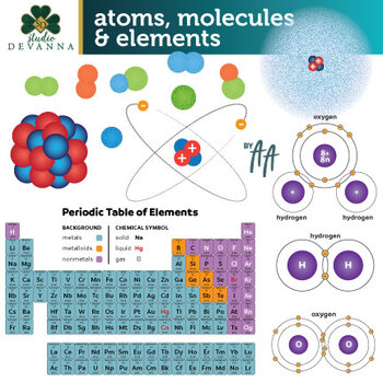 Atoms, Molecules & Elements Clip Art