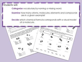 Atoms, Molecules, Elements & Compounds Worksheet