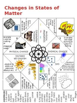 Atoms, Molecules, States of Matter Cootie Catchers