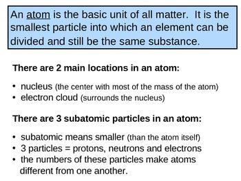 Atoms Notes