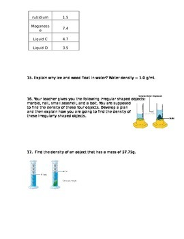 Atoms, Periodic Table, Chemcial Equations REVIEW