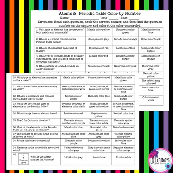 Atoms & Periodic Table Color by Number! Great for Review!