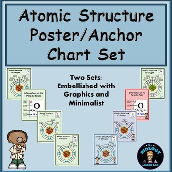 Atoms posters or anchor charts by the biology lesson lab tpt atoms posters or anchor charts ccuart Gallery
