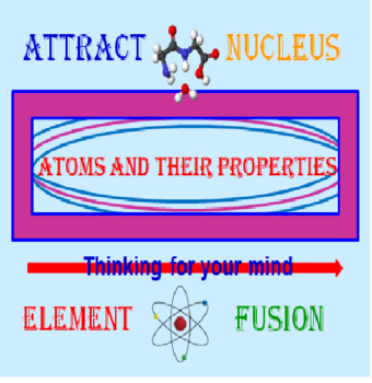 Atoms PowerPoint Lesson (Definitions)