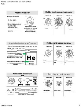 Atoms PowerPoint Student Notes