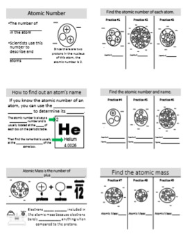 Atoms PowerPoint & Student Notes - Editable