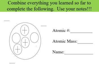 Atoms PowerPoint - Uneditable