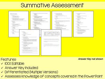 Atoms PowerPoint, Notes & Exam