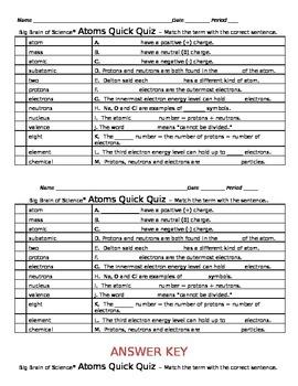 Atoms Quick Quiz