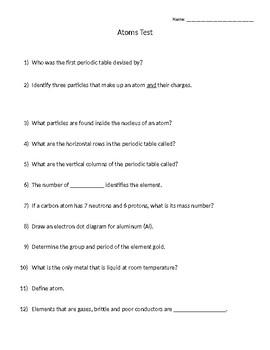 Atoms Quiz
