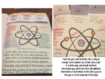Atoms Reading Comprehension Interactive Notebook