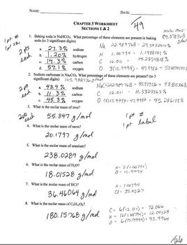 Atoms Review Worksheet