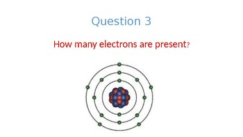 Atoms Stations PPT
