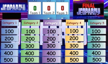 Atoms; The Building Blocks of Matter Review Game, Jeopardy