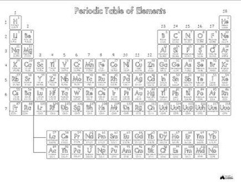 Atoms & The Periodic Table Unit - Includes Power Point, Activities, & Printables