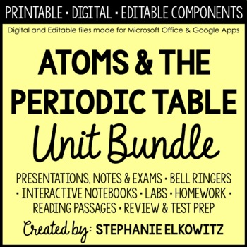 Atoms Unit Bundle