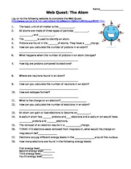 Atoms Web Quest