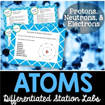 Atoms Student-Led Station Lab by Kesler Science | TpT