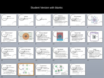 Atoms and Bonds PowerPoint Presentation Lecture (editable)