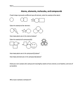 Atoms and Compounds
