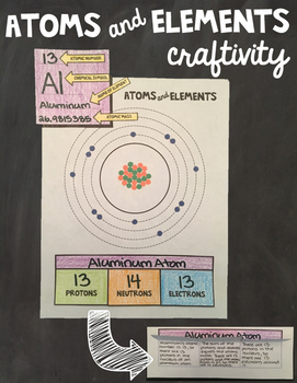 Atoms and Elements Craftivity