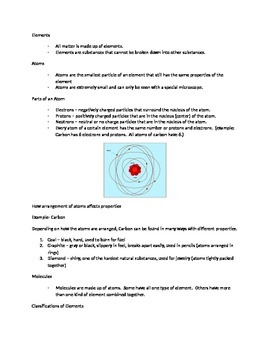 Atoms and Elements Notes
