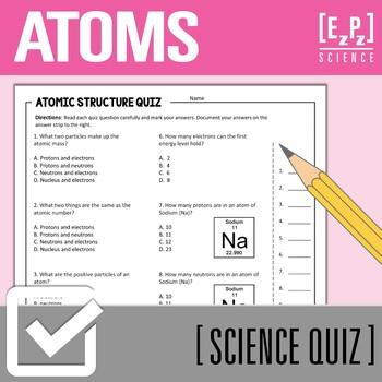 Atoms and Elements Quiz