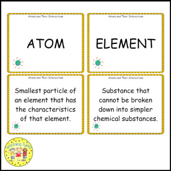 Atoms and Interactions Vocabulary Cards