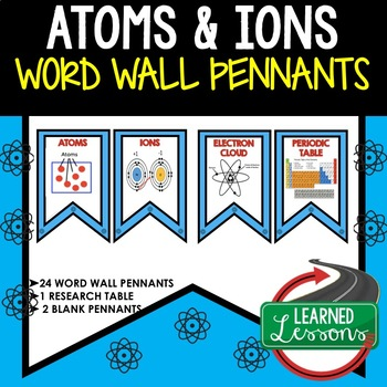 Atoms and Ions Word Wall Pennants (Earth Science Word Wall)