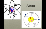 Atoms and Matter