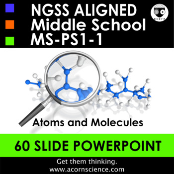 Middle School  NGSS Atoms and Molecules MS-PS1-1 Aligned Powerpoint