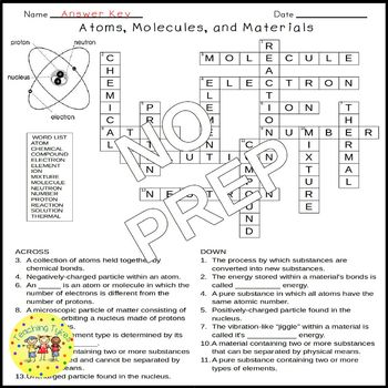 Atoms and Molecules Science Crossword Puzzle Coloring Worksheet Middle School