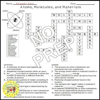Atoms and Molecules Crossword Puzzle