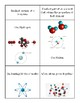 Atoms and Molecules Sorting Center and Recording Sheet