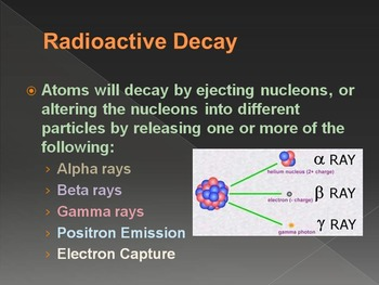 Atoms and Radioactive Decay